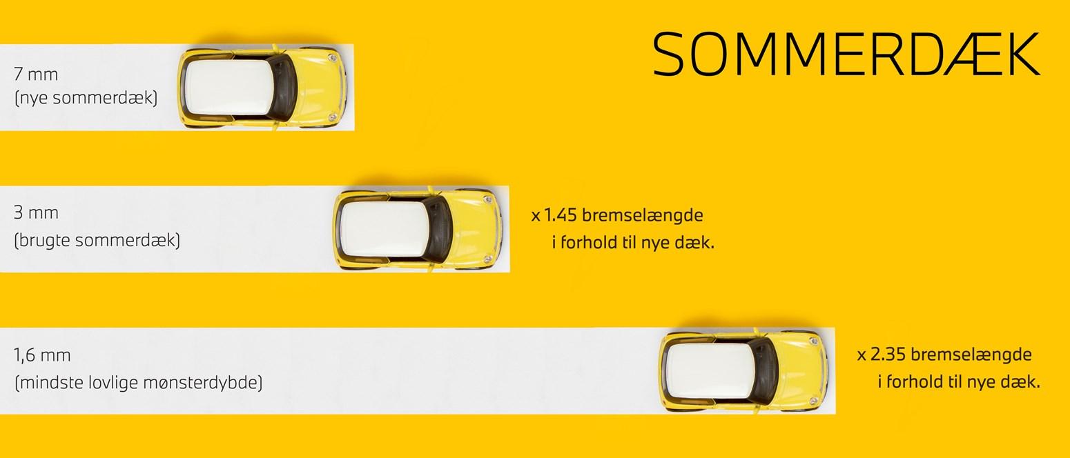Full Widthbremselaengde 3100X1400